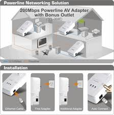 powerline ethernet wiring diagram powerline image powerline ethernet adapters and powerstrip liberators cool tools on powerline ethernet wiring diagram