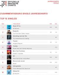 Musik Charts Juli 2018 79 Paradigmatic Deutsche Hitliste Chart