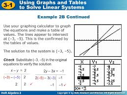 holt algebra 2 3 1 using graphs and tables to solve linear systems example 2b