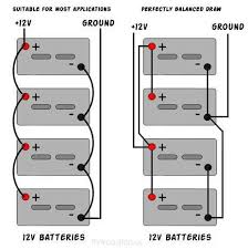 super prehensive battery 12v wiring 12v wiring 4 batteries wiring trailer battery wiring diagram super prehensive battery 12v wiring 12v wiring 4 batteries travel trailer battery wiring diagram