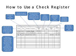 check register how to use a check register bevonomics