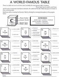 Periodic Chart Worksheet Teaching Chemistry Chemistry