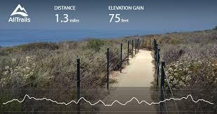 Dana Point Beach Trail California Alltrails