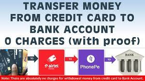 Please see your card service agreement for more details. How To Transfer Money From Credit Card To Another Account Credit Walls