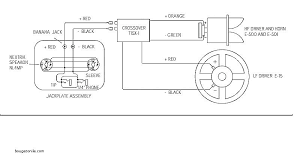 neutrik wiring diagram how to wire a a type power in connector neutrik wiring diagram wiring diagrams best of elegant wiring diagram wiring diagram wiring diagram for of neutrik wiring diagram