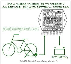 bicycle pedal power generator faq frequently asked questions basic pedal power charge controller configuration