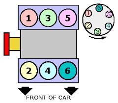 solved firing order diagram for toyota camry fixya diagram for firing order for a 1991 toyota camry