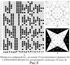 Информационный формат в виде площади квадрата Показан наглядный пример соответствия 16 ый контрольный разряд штрих кода по вертикали рис 8а эквивалентен начертанию знака рис 8в