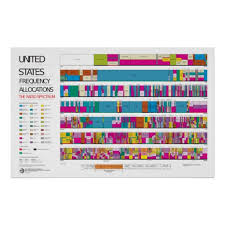 similiar cb radio 10 code chart keywords code alphabet chart besides galaxy cb radio wiring diagram on us