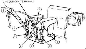 ford mustang (1971 – 1973) – fuse box 1973 Ford Mustang Wiring Diagram 73 Mustang Wiring Diagram