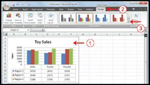 How To Change Chart Style To 42 Excel Skills Marketers Should Learn The Marketing Scope