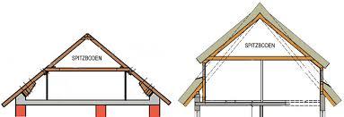 Wenn man seine treppe aber nicht selbst einbauen möchte, stellt sich die frage, was der einbau durch den fachmann kostet. Spitzboden Ausbauen 5 Tipps Vom Profi Bauen De