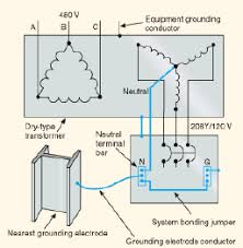 Nec Grounding Chart Grounding And Bonding Of Electrical Systems Help Ez Pdh Com