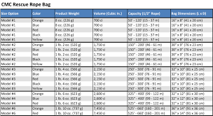 Rope Size Chart Cmc Rope Bag