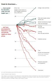 Welfare Recipients Chart