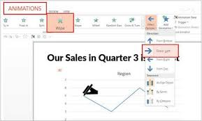 Powerpoint Chart Animation Powerpoint Chart Animation With A Twist