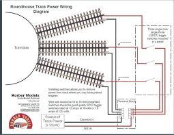 lionel accessory wire diagram wiring diagram mth dcs wiring diagram wiring diagram datamth dcs wiring diagram on wiring diagram library lionel