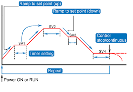 Pt100 Range Chart Tc Direct For Temperature Sensing Measurement And Control
