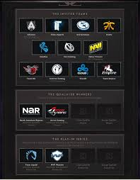 dota 2 international 2014 americas and se asia qualifier results