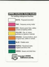 Apwa Uniform Color Code Chart 22 Best Sagittar Microwave Radio Images Microwave Digital