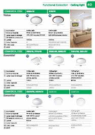 philips led lighting price list 2014. outdoor philips led lighting price list 2014 r