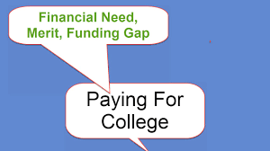 Fafsa Efc Code Chart What Does Fafsa Efc Number Mean Chart Code Index