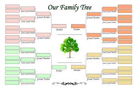 How To Make A Family Tree Chart On Microsoft Word How To Make Family Tree Chart Free Create In Word Powerpoint On