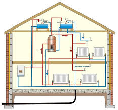 typical heat pump wiring diagram on typical images free download Basic Heat Pump Wiring Diagram typical heat pump wiring diagram 16 air conditioning heat pump diagram typical furnace wiring diagram heat pump wiring diagram