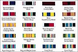 Military Service Ribbons Chart Us Navy Medals And Ribbons