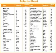 Chart Of Different Food Items Indian Food Recipes Images Menu Calorie Chart Thali