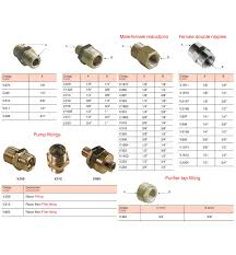 Bsp Pipe Thread Sizes Chart Various European Bsp Thread Fittings Browse Common