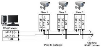 rs 485 wiring diagram rs image wiring diagram rs232 to rs485 wiring diagram wiring diagram on rs 485 wiring diagram