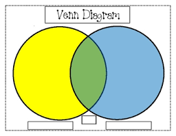 Venn Diagram Color Color Coded Venn Diagram By In All Things Elementary Tpt