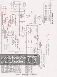 2160 cub cadet switch wiring diagram wiring diagram for you • 1440 cub cadet wiring diagram power take off data wiring diagram rh 8 4 13 mercedes
