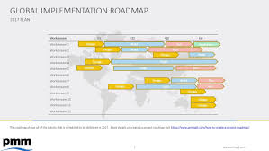 Roadmap Project How To Create A Project Roadmap Pm Majik