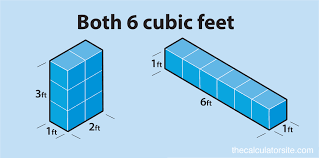 Square Feet To From Cubic Feet Calculator