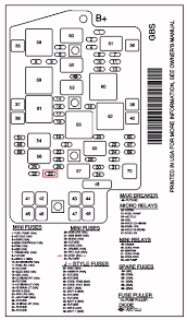 repairing the electronic shift lock release on a 2002 pontiac here is a diagram of the center console fuse block the fuse highlighted