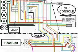caterpillar replacement wiring harness tractor repair 2007 subaru wiring diagrams further tractor power steering system diagrams besides cat c7 high pressure fuel