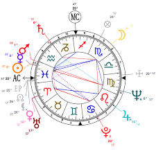 Ryan Reynolds Birth Chart True Natal Chart Ryan Reynolds 2019