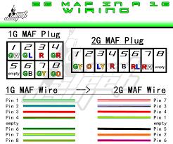 1g dsm ecu diagram 1g image wiring diagram 2g maf in a 1g wiring by spooligan eat sleep dsm mag on 1g dsm ecu