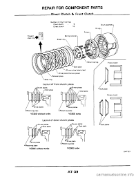 Nissan 300zx 1984 z31 automatic transmission workshop manual page 39 repair for ponent parts