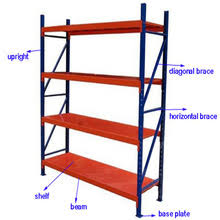 Plastic Coated Wire Racks Plastic Coated Wire Shelving Plastic Coated Wire Shelving Suppliers 64