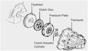 2000 pontiac grand prix rack and pinion replacement new chevy 2000 pontiac grand prix rack and pinion replacement new chevy cavalier engine diagram