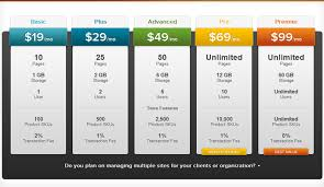 Pricing Chart Examples 20 Best Designed Pricing Comparison Table Examples