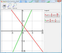 entering any graphable equation directly into a new worksheet and pressing graph all will