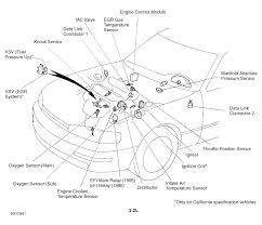 Toyota camry fans radiator are not working when the car attached image induction motor 1