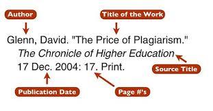 Mla Source Cite 3 Citation Basics Citations 101 Libguides At Oregon