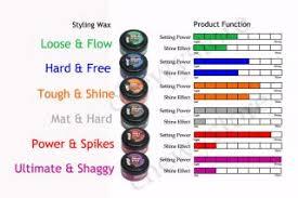 gatsby emo style styling wax tough shine asymmetrically funky 25g