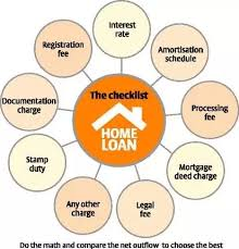Credit Nation I Am Looking For A Home Loan Which Bank