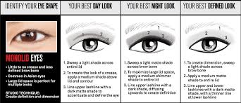 guide how to apply makeup for your eye shape how to figure yours out beautygeeks